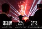 2015-2016 fundraising graphic